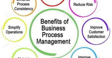 Benefits of Business Process Management